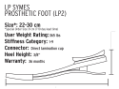 LP Symes (Product Specs)